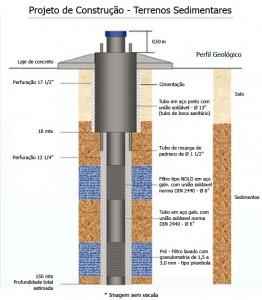 Projeto de Construção - Terrenos Sedimentares